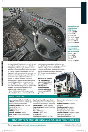 USED BUYING GUIDE IVECO EUROCARGO Reliable and affordable: what's